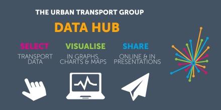Data Hub infographic 2018